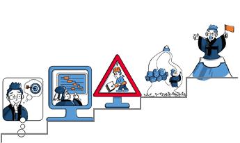 Externalización Comunicación Técnica
