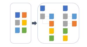 Modularización y reutilización contenidos; Contenidos técnicos 2.0