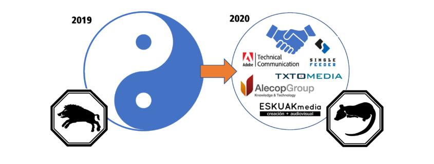Resumen 2019, alianzas 2020