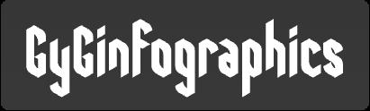 GyGinfographics